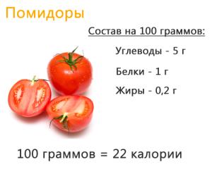 состав и калорийность помидора